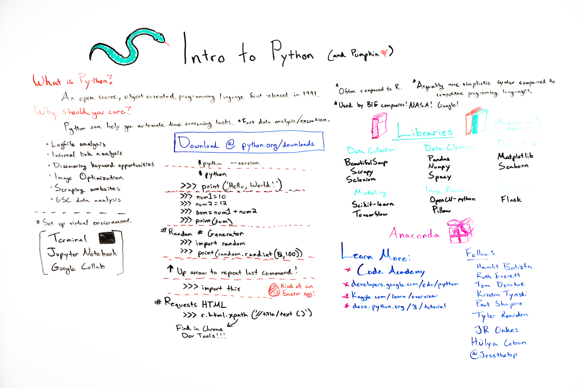 Intro to Python - Whiteboard Friday