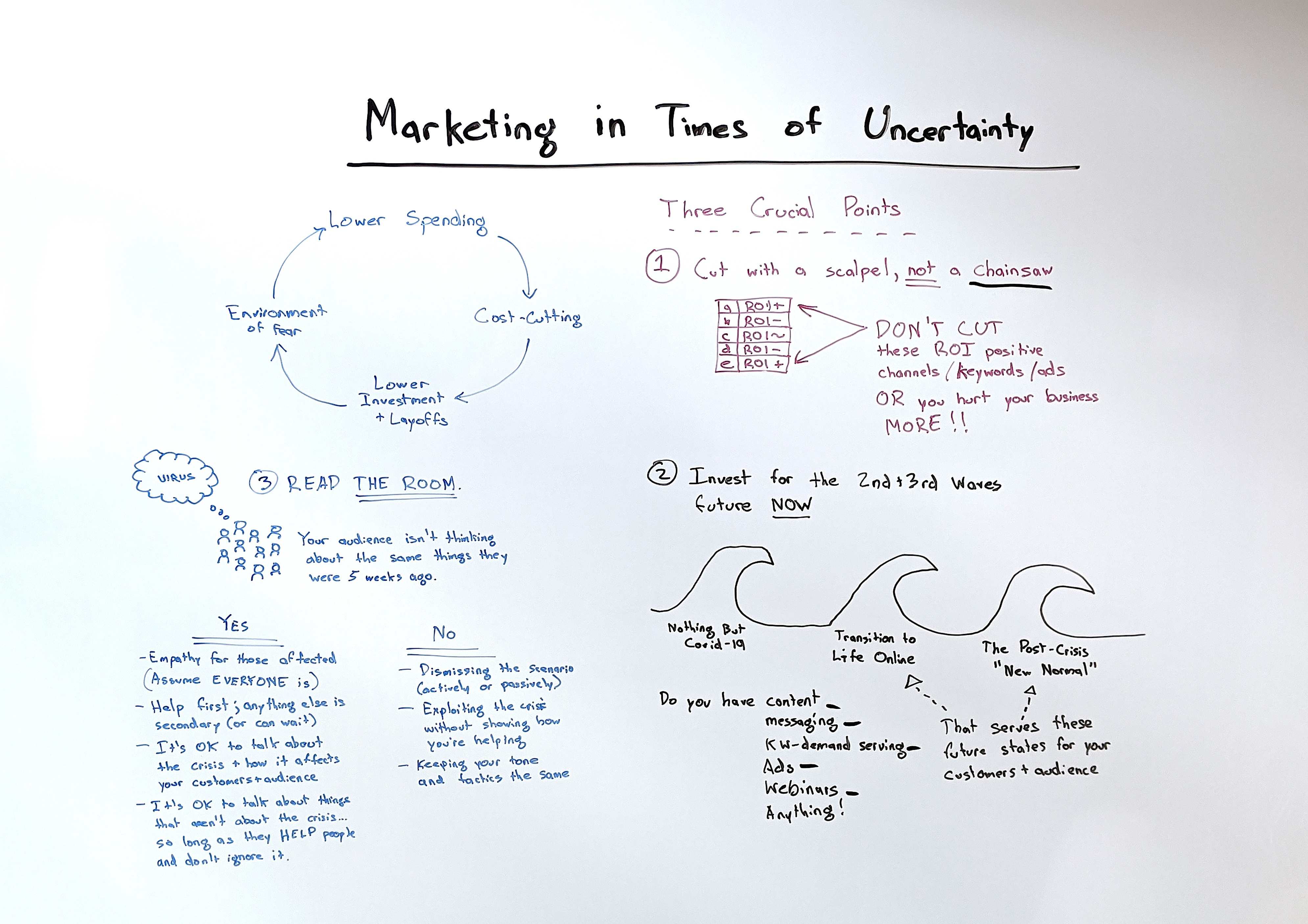 Marketing in Times of Uncertainty