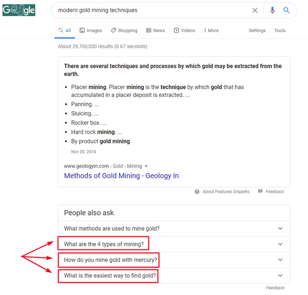 There's Gold In Them Thar SERPs: Mining Important SEO Insights from Search Results 3
