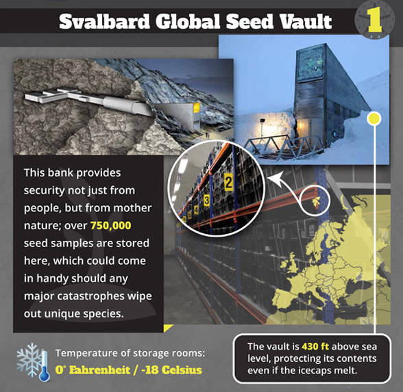 securevaults.png