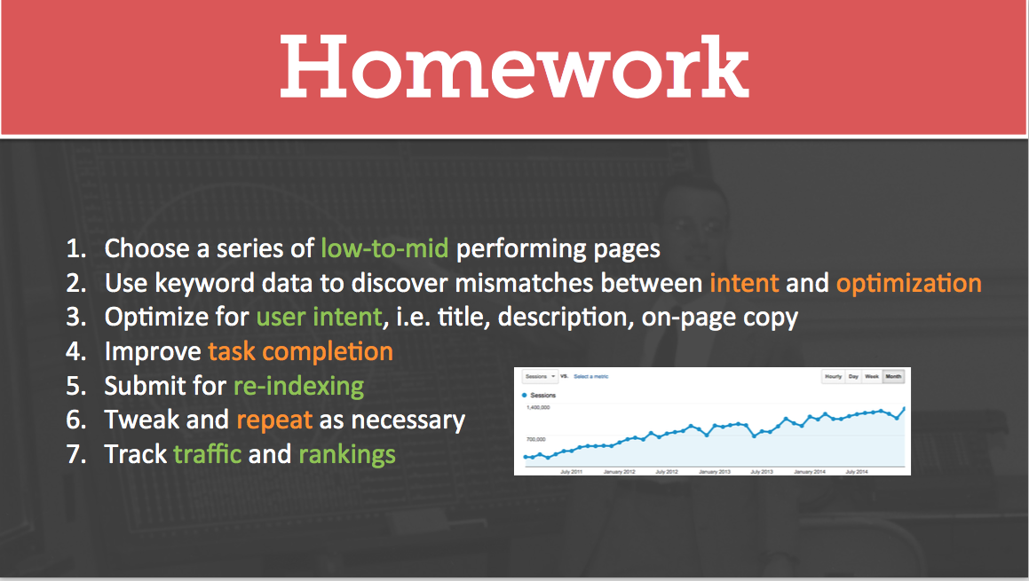 My Single Best Seo Tip For Improved Web Traffic Moz