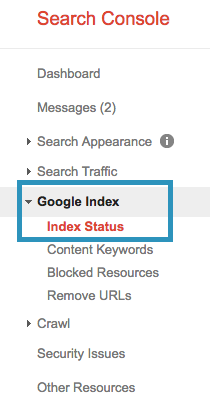 I've Optimized My Site, But I'm Still Not Ranking—Help! - Next Level
