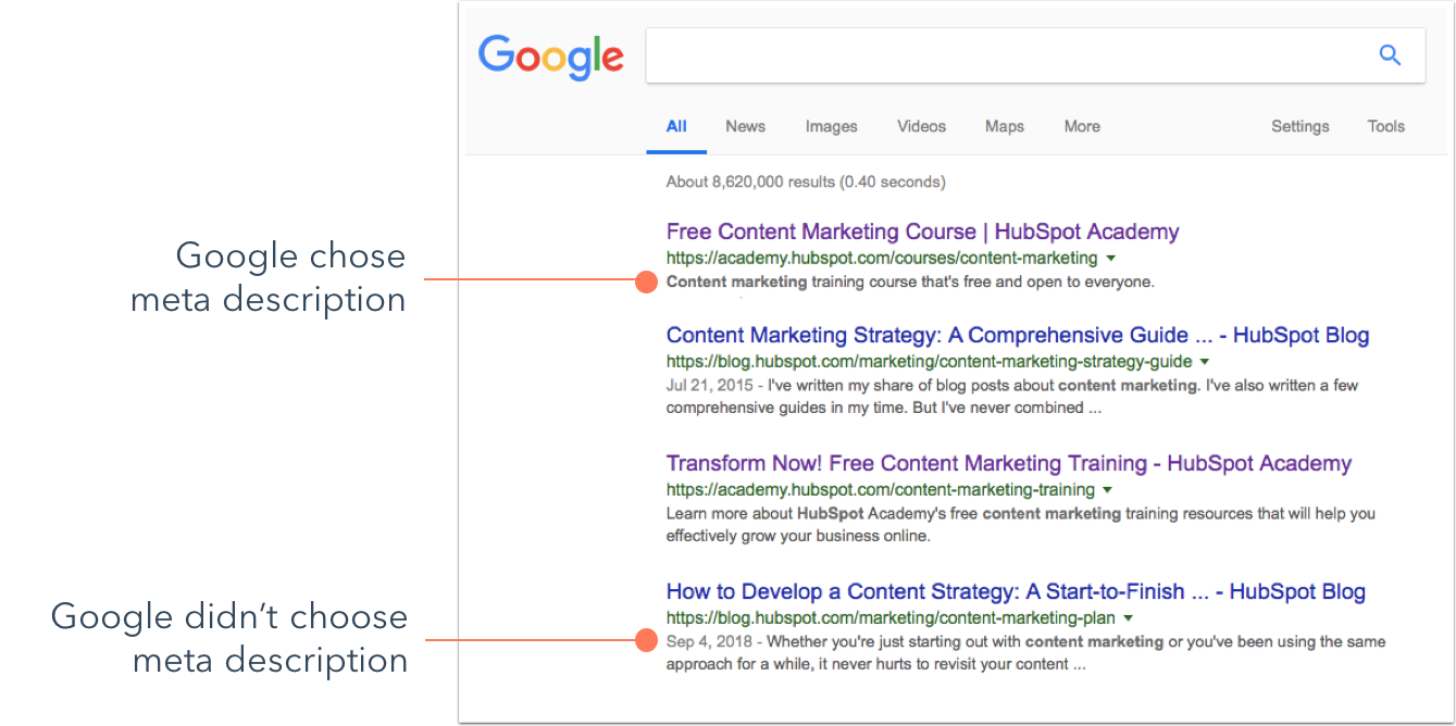 Creating Quality Content in 2019 (For Search Engines and People)