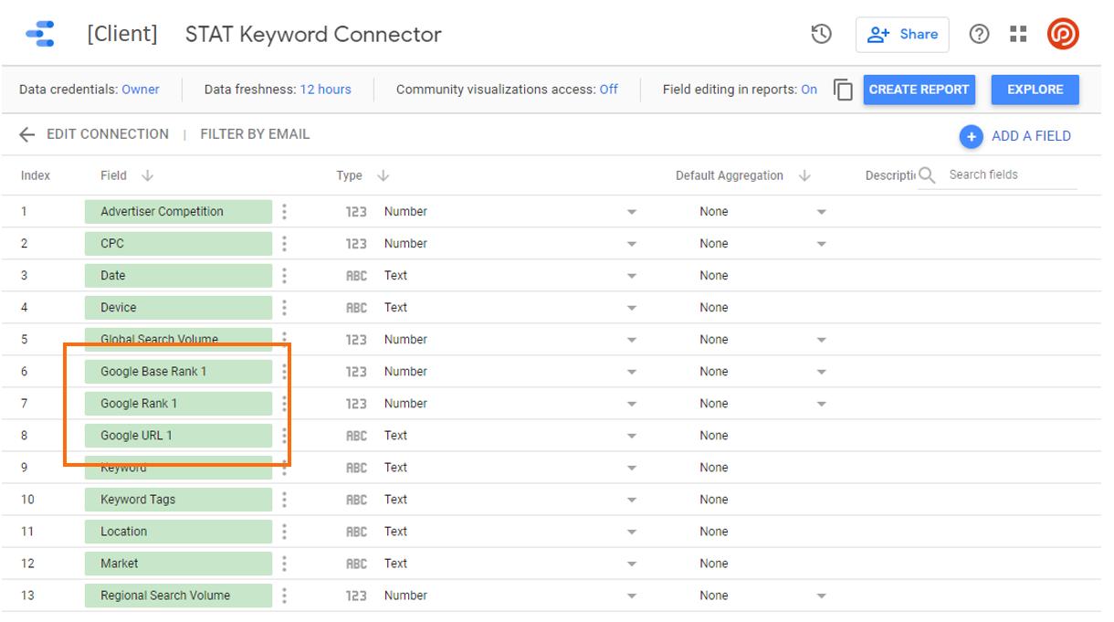 Relatório de alterações de classificação com conectores do Google Data Studio da STAT 3