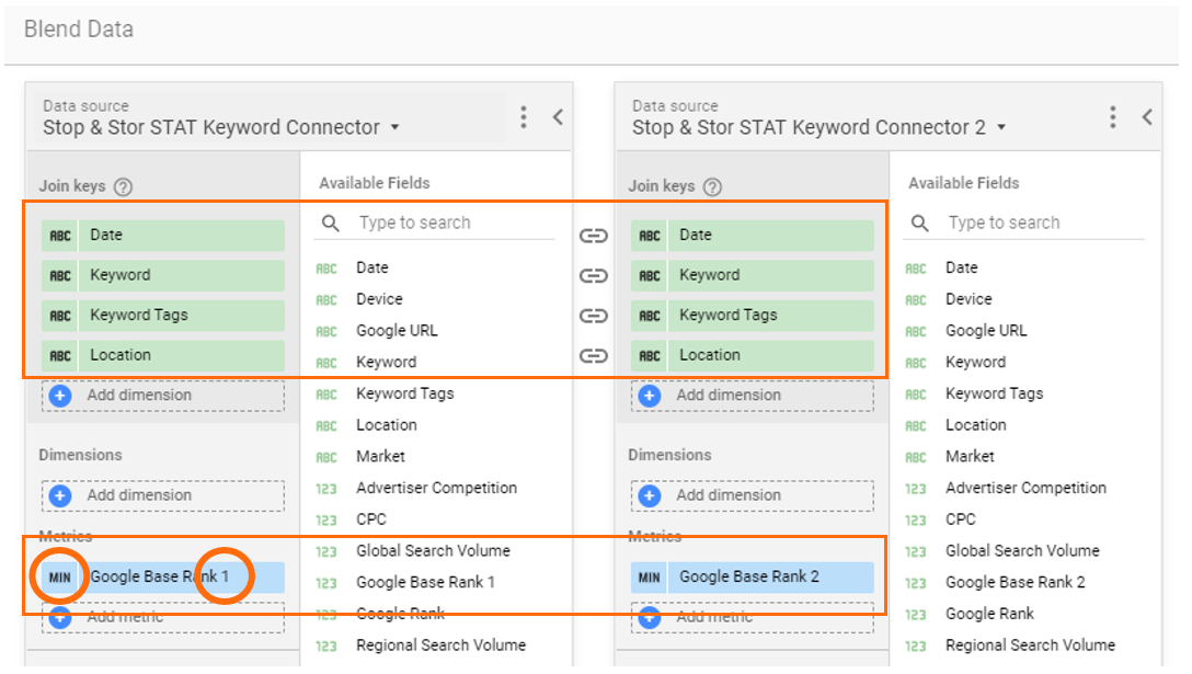 Relatório de alterações de classificação com conectores do Google Data Studio da STAT 5
