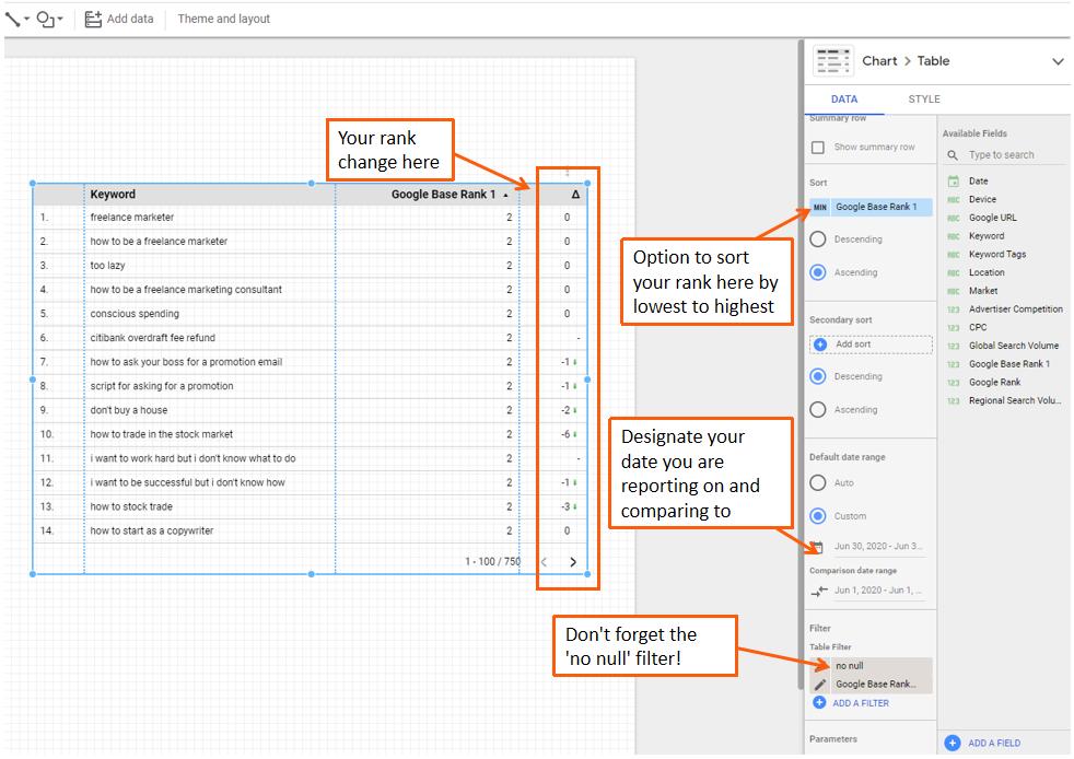 Relatório de alterações de classificação com conectores do Google Data Studio da STAT 8