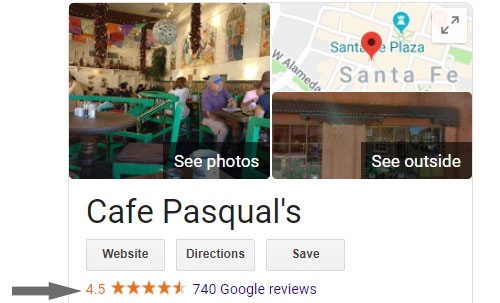 Restaurant Local SEO: The Google Characteristics of America's Top-Ranked Eateries 3