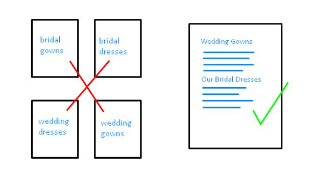 multiple page wedding program