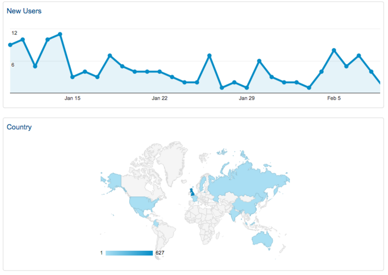 App_Overview_-_Google_Analytics.png