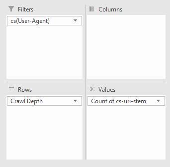 谷歌SEO:5种方法可以使用日志文件分析来揭示宝贵的SEO洞察力-第27张图片