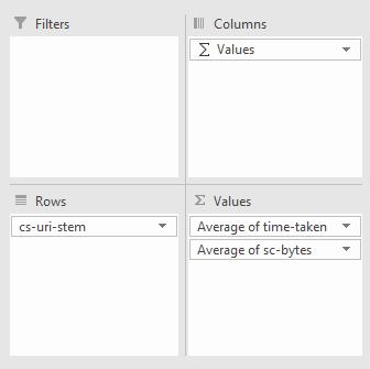 谷歌SEO:5种方法可以使用日志文件分析来揭示宝贵的SEO洞察力-第43张图片