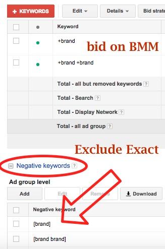 brand-keyword-strategy-youmoz.jpg