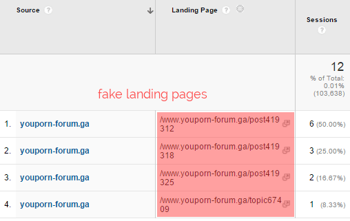 Assuming your site has been hacked