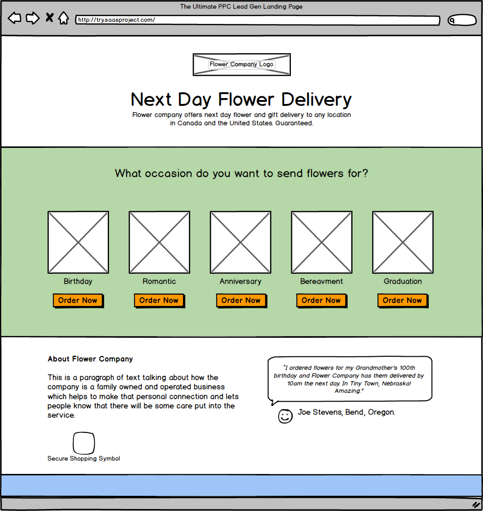 MOZ - Next Day Flower Delivery LP.png