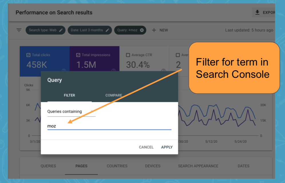 Title Tags SEO: When to Include Your Brand and/or Boilerplate 8