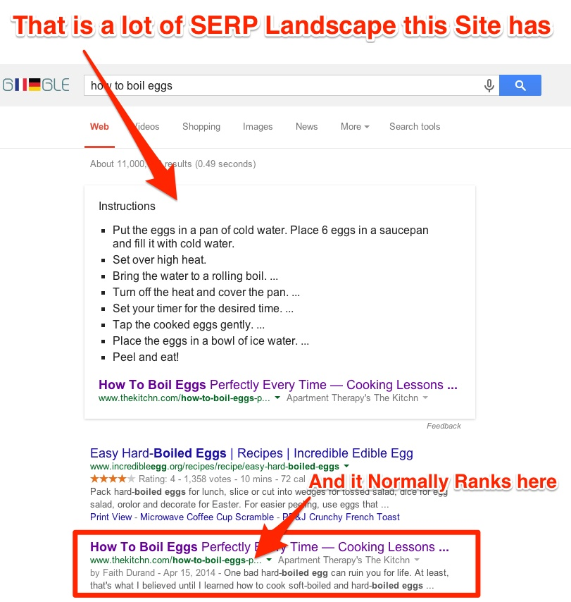 Using Modern Seo To Build Brand Authority Moz