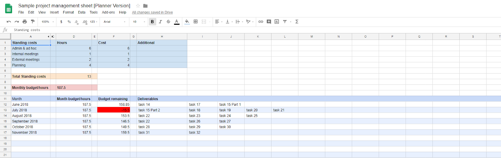 Visualizing Time: A Project Management How-To Using Google Sheets - Moz