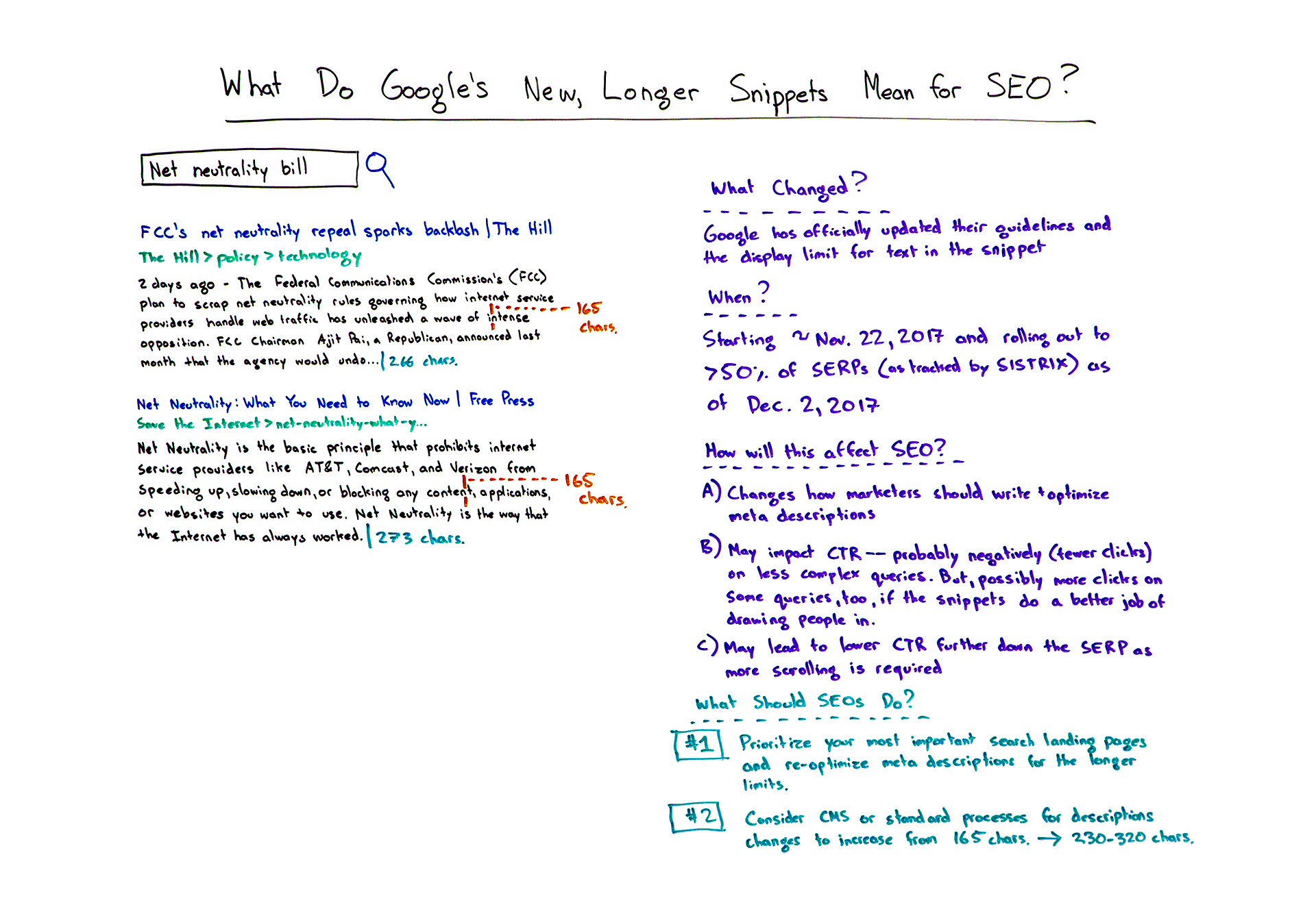 What Do Googles New Longer Snippets Mean For Seo Whiteboard Switch Light Related Keywords Suggestions Long Tail Now