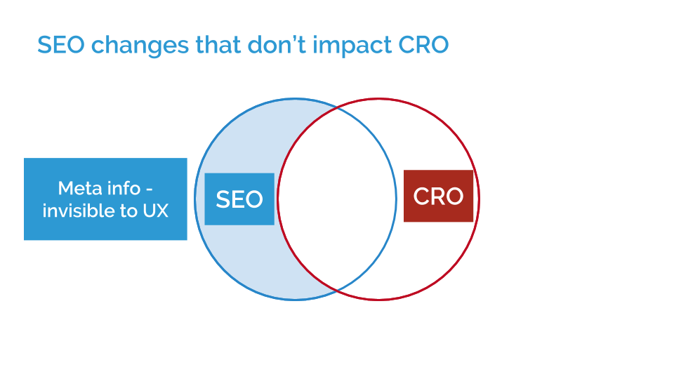 What Happens When SEO and CRO Conflict? 2